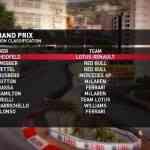 F1 2011 Vita pic 8