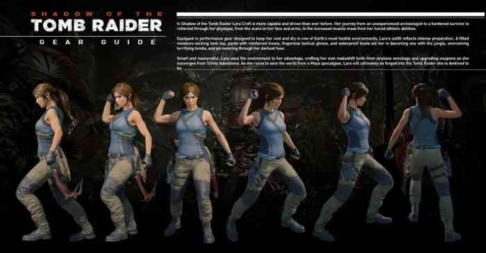 Lara Croft Looks Ripped In Shadow Of The Tomb Raider