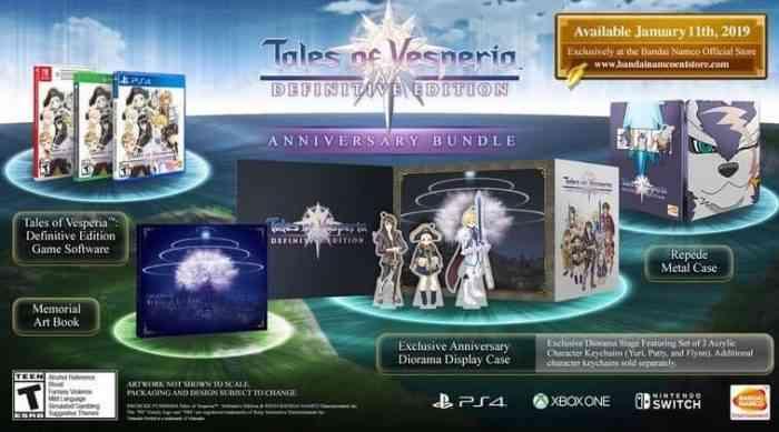 Tales of Vesperia Anniversary-min