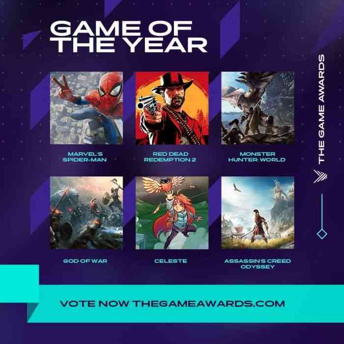 Game Awards Nominees