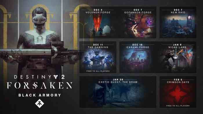 New Destiny 2 Roadmap Includes Annual Pass Content Cogconnected