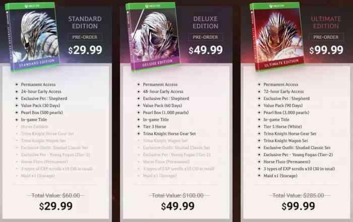 Black Desert Online Pre-Orders