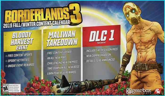 Borderlands 3 Roadmap Includes Free Content Updates And Dlc