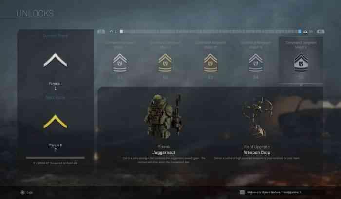 Modern Warfare Player Progression