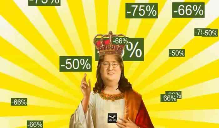 Steam Loyalty Rewards Program
