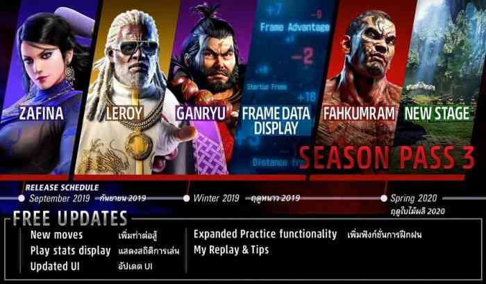 Tekken 7 is bringing 2 new characters as in DLC pack