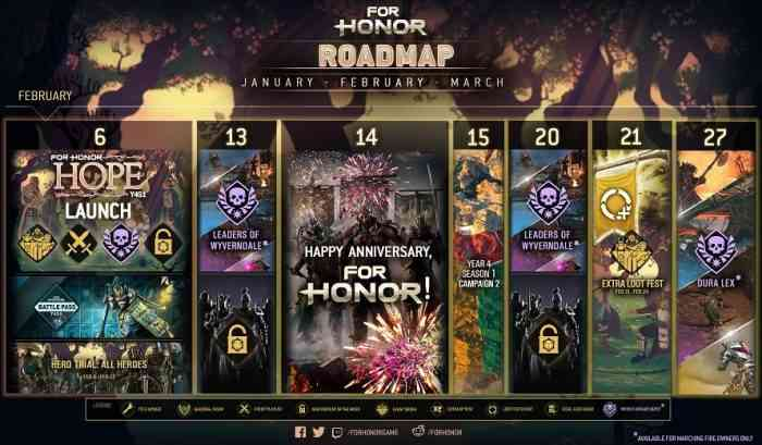 For Honor Year 4