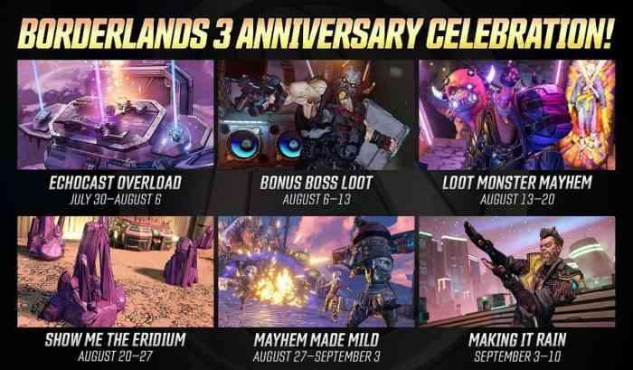 Borderlands 3 Anniversary