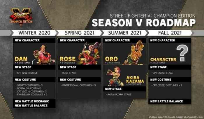 Street Fighter V Season 5