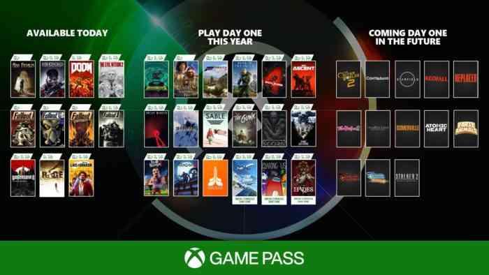 Xbox Bethesda Games Showcase - E3 2021