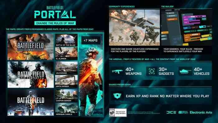 Battlefield 2042 - Battlefield Portal
