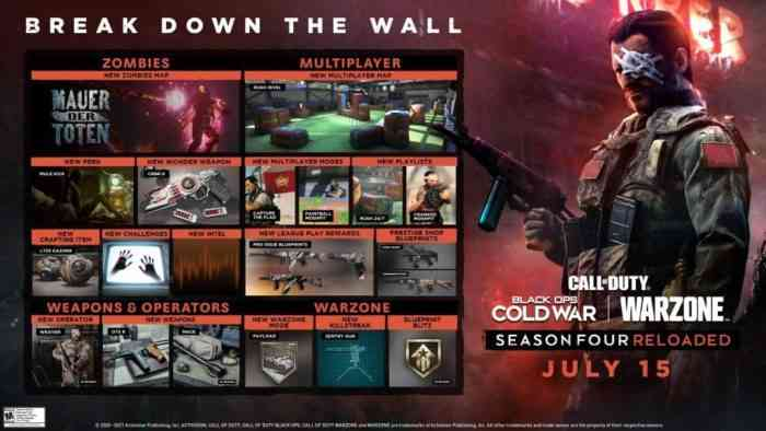 Call of Duty: Black Ops Cold War and Warzone Season Four Reloaded